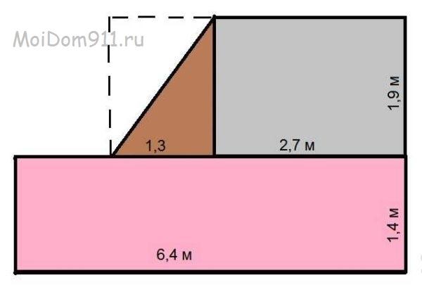 рассчитать площадь помещения неправильной формы