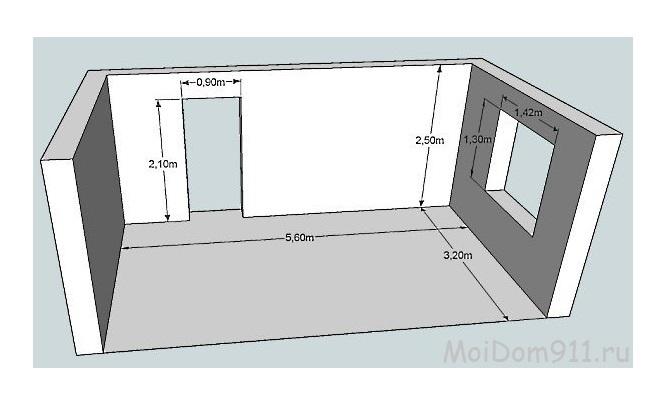 рассчитать площадь стен помещения