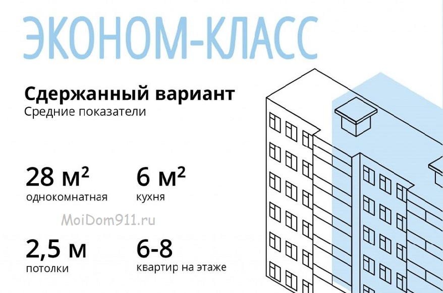 что такое жилье эконом класса