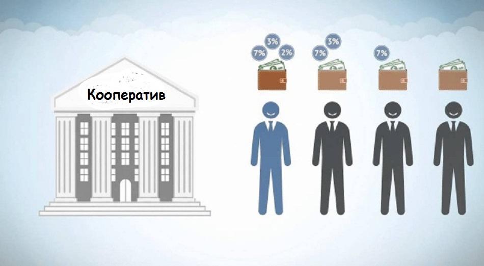 кооператив займ